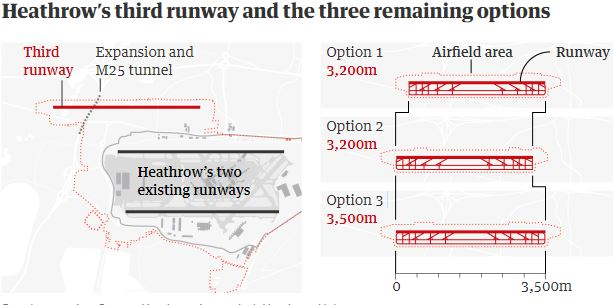 Heathrow Airport has revealed its latest plans for expansion