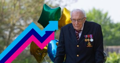 Captain Tom Millions raised for NHS Tribute Songs and cards